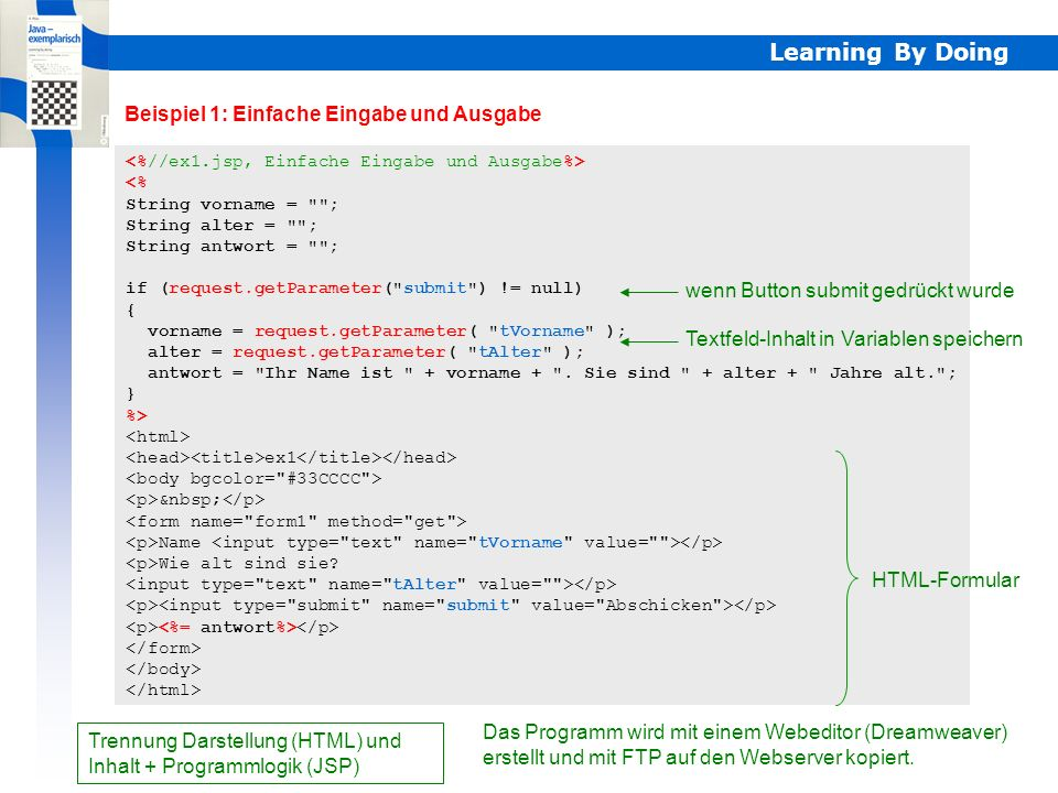 Learning By Doing JSP (Java Server Pages) 1)Der Browser schickt über HTML-Code einen Request an den Server 2)Der Webserver erkennt JSP und leitet ihn