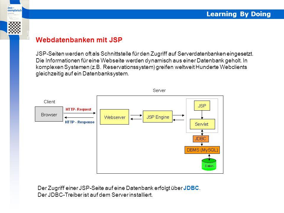 Learning By Doing Webdatenbanken mit JSP JSP-Seiten werden oft als Schnittstelle für den Zugriff auf Serverdatenbanken eingesetzt.