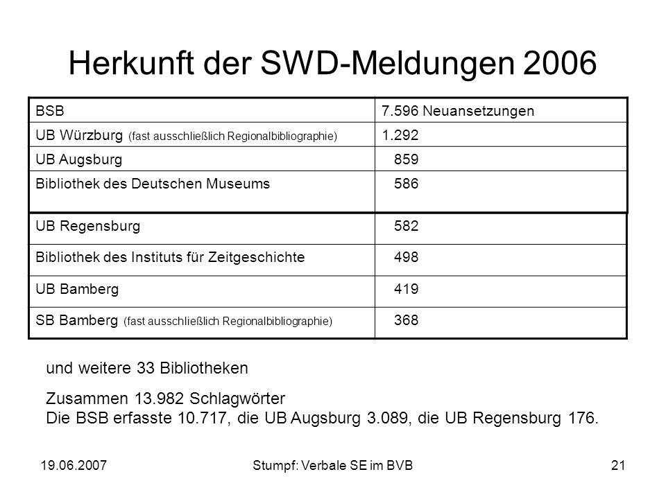 19.06.2007Stumpf: Verbale SE im BVB21 Herkunft der SWD-Meldungen 2006 BSB7.596 Neuansetzungen UB Würzburg (fast ausschließlich Regionalbibliographie)