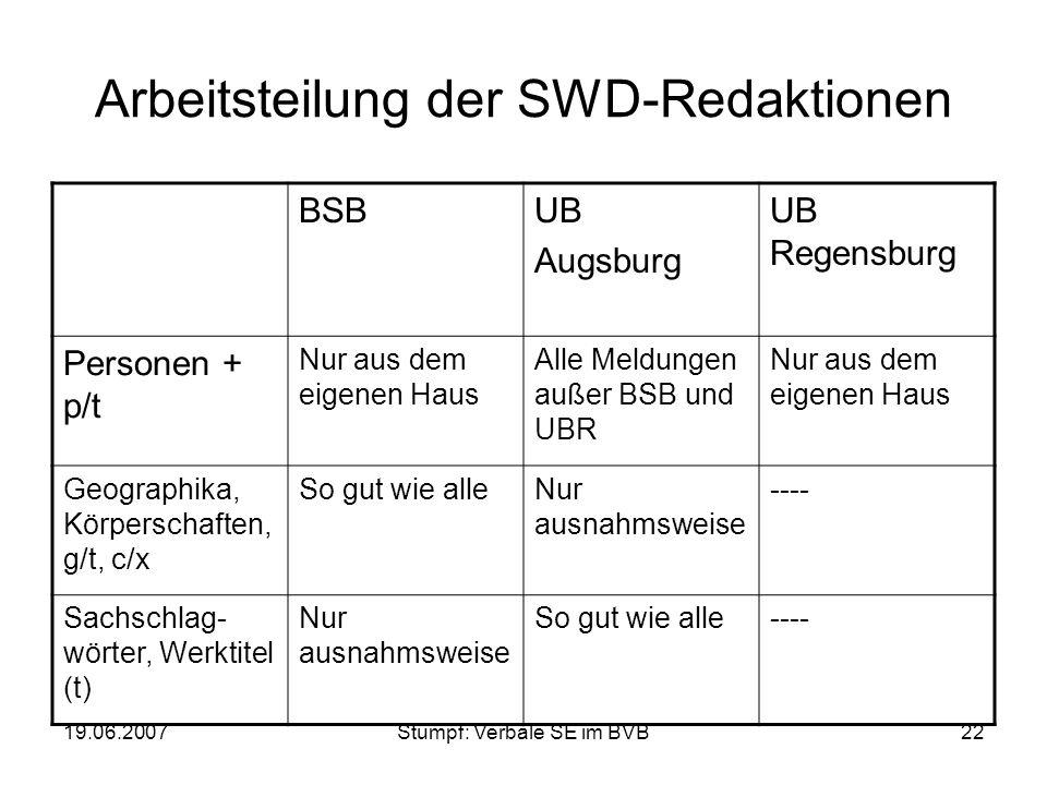 19.06.2007Stumpf: Verbale SE im BVB22 Arbeitsteilung der SWD-Redaktionen BSBUB Augsburg UB Regensburg Personen + p/t Nur aus dem eigenen Haus Alle Mel