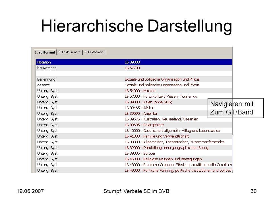 19.06.2007Stumpf: Verbale SE im BVB30 Hierarchische Darstellung Navigieren mit Zum GT/Band