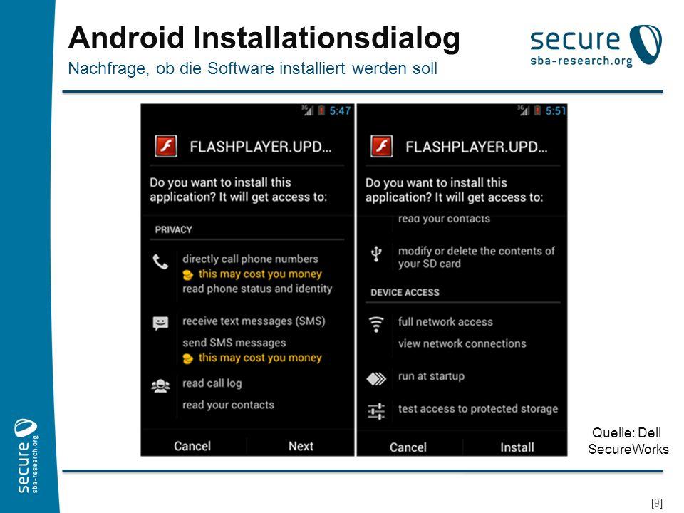[10] Anzeichen von Stels Nach der Installation Einmalige Anzeige des App-Symbols unter installierten Applikationen Laufende Prozesse Quelle: Dell SecureWorks