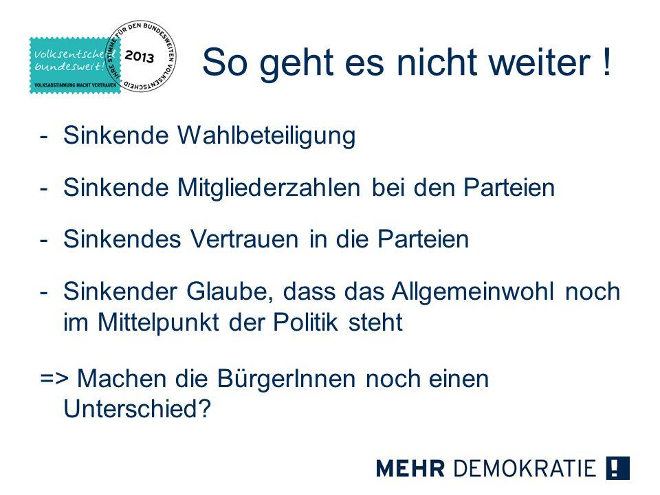 So geht es nicht weiter ! -Sinkende Wahlbeteiligung -Sinkende Mitgliederzahlen bei den Parteien -Sinkendes Vertrauen in die Parteien -Sinkender Glaube