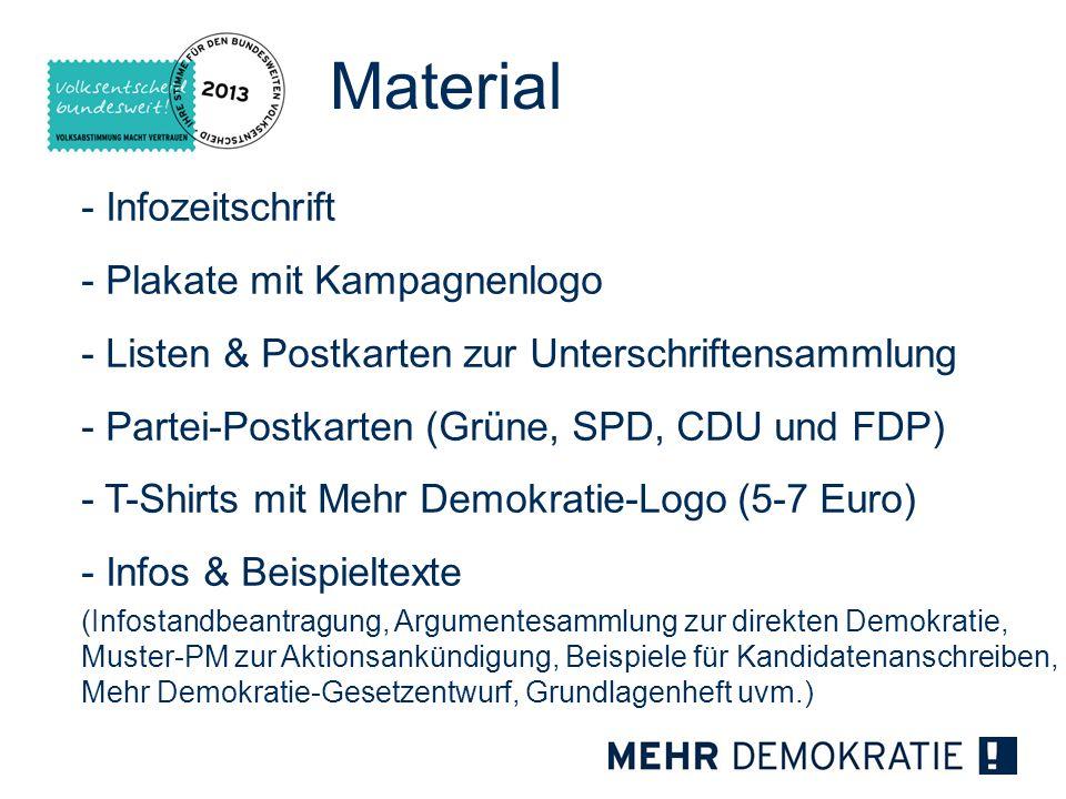 Material - Infozeitschrift - Plakate mit Kampagnenlogo - Listen & Postkarten zur Unterschriftensammlung - Partei-Postkarten (Grüne, SPD, CDU und FDP)