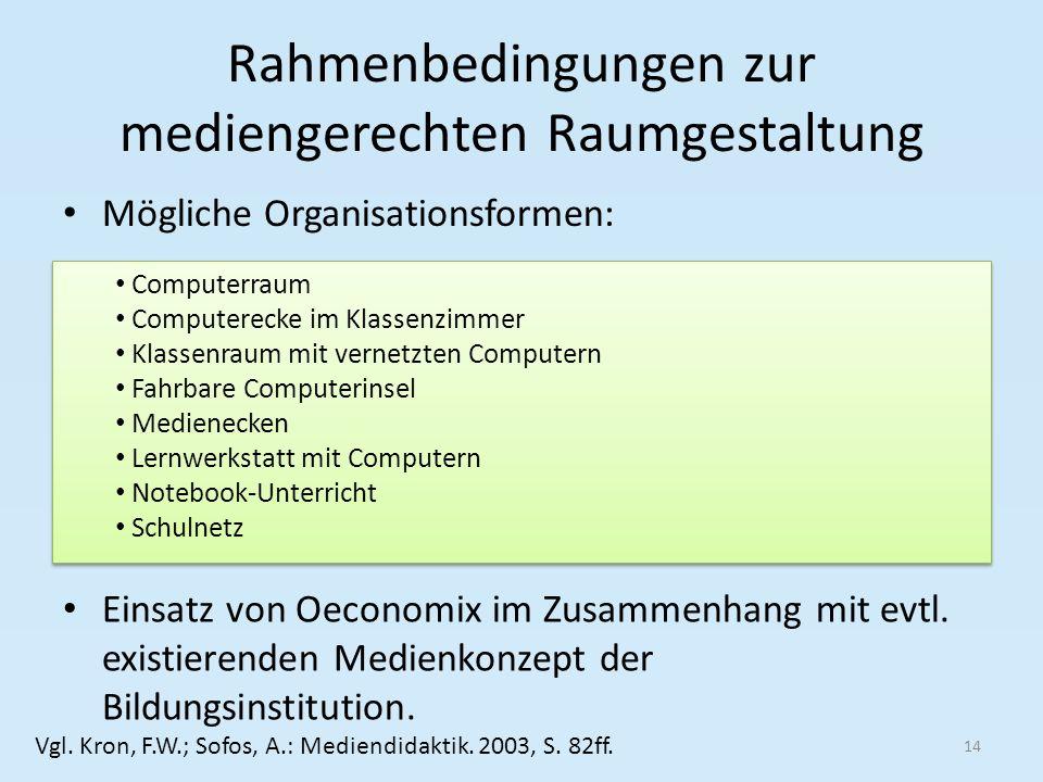 Rahmenbedingungen zur mediengerechten Raumgestaltung Mögliche Organisationsformen: 14 Vgl.