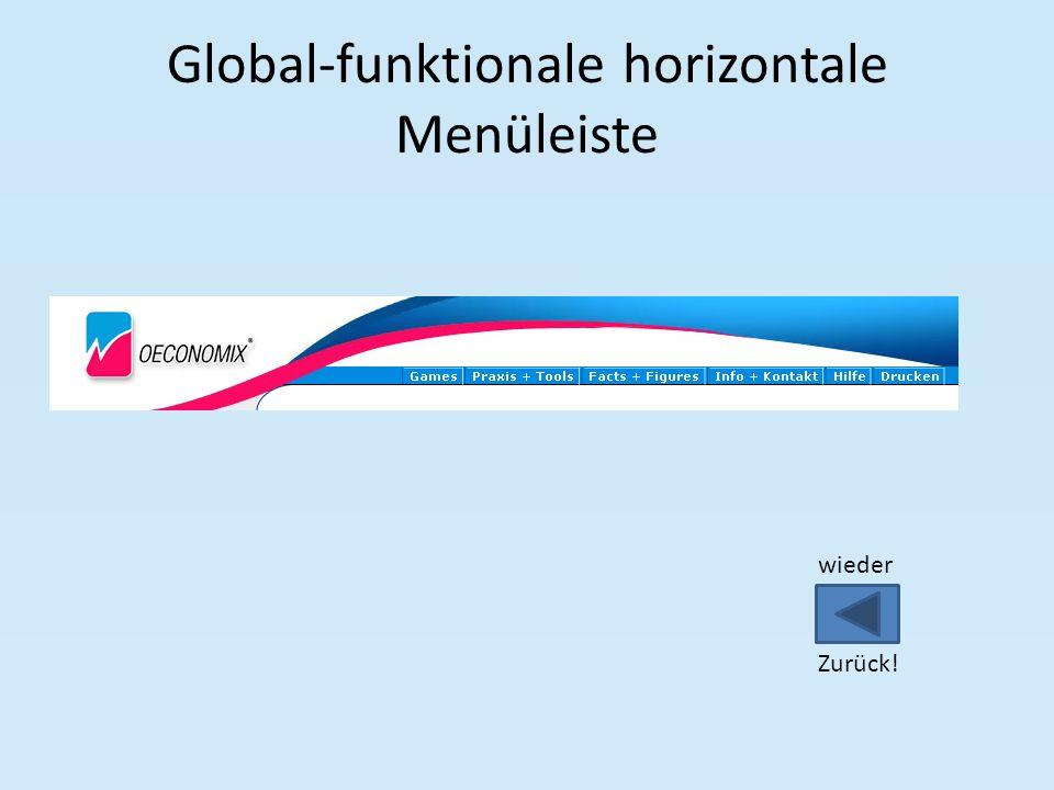 Global-funktionale horizontale Menüleiste wieder Zurück!