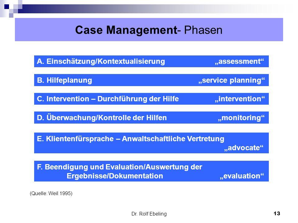 13 Dr. Rolf Ebeling Case Management- Phasen A. Einschätzung/Kontextualisierung assessment B. Hilfeplanung service planning C. Intervention – Durchführ