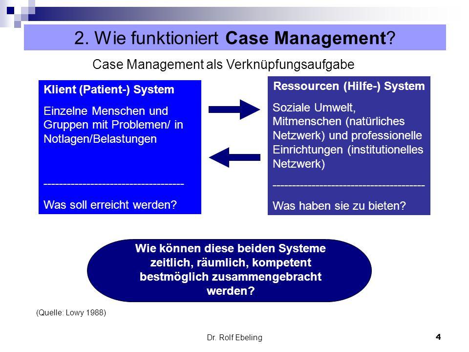 4 Dr. Rolf Ebeling 2. Wie funktioniert Case Management? Klient (Patient-) System Einzelne Menschen und Gruppen mit Problemen/ in Notlagen/Belastungen