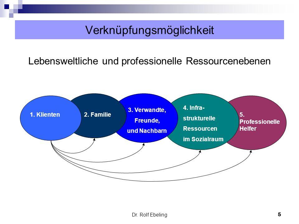 5 Dr. Rolf Ebeling Verknüpfungsmöglichkeit Lebensweltliche und professionelle Ressourcenebenen 1. Klienten2. Familie 3. Verwandte, Freunde, und Nachba
