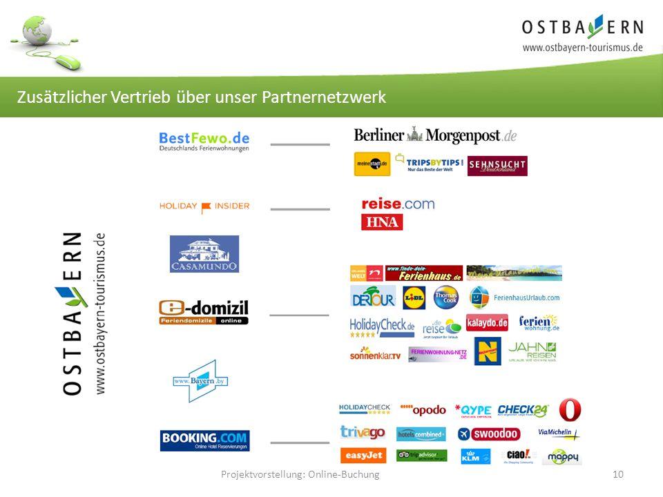 Projektvorstellung: Online-Buchung10 Zusätzlicher Vertrieb über unser Partnernetzwerk