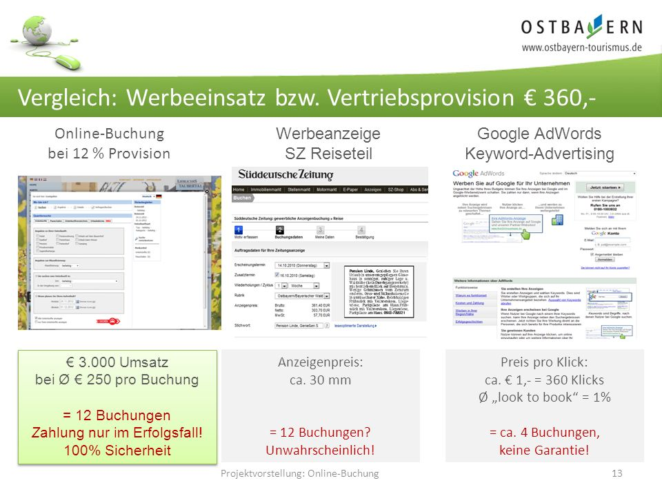 Projektvorstellung: Online-Buchung13 Vergleich: Werbeeinsatz bzw.