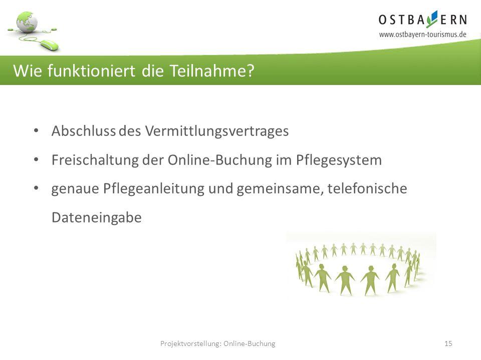 Projektvorstellung: Online-Buchung15 Wie funktioniert die Teilnahme.