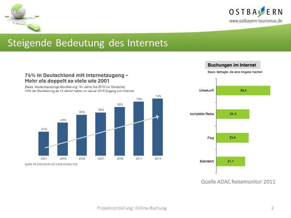2 Steigende Bedeutung des Internets Quelle ADAC Reisemonitor 2011 Projektvorstellung: Online-Buchung