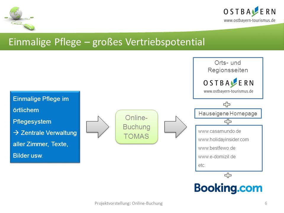 Projektvorstellung: Online-Buchung6 Einmalige Pflege… große Wirkung.