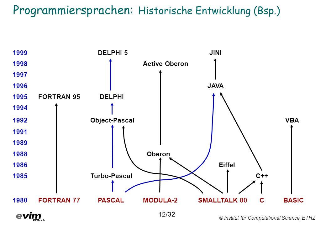 © Institut für Computational Science, ETHZ Programmiersprachen: Historische Entwicklung (Bsp.) 1999 DELPHI 5 JINI 1998 Active Oberon 1997 1996 JAVA 19