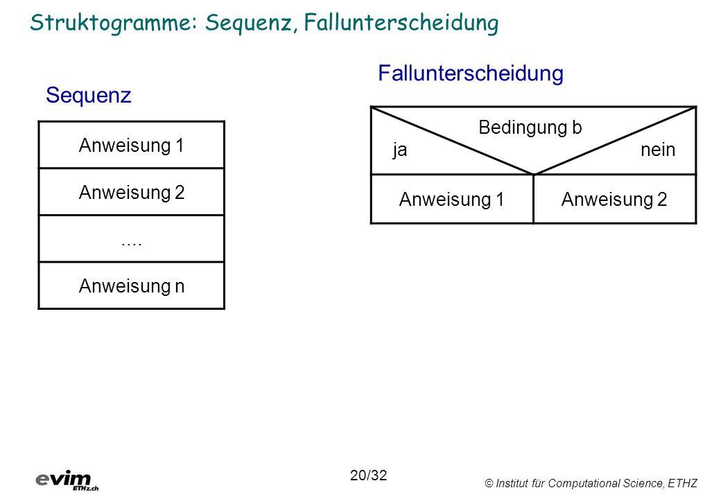 © Institut für Computational Science, ETHZ Struktogramme: Sequenz, Fallunterscheidung Sequenz Anweisung 1 Anweisung 2.... Anweisung n Fallunterscheidu