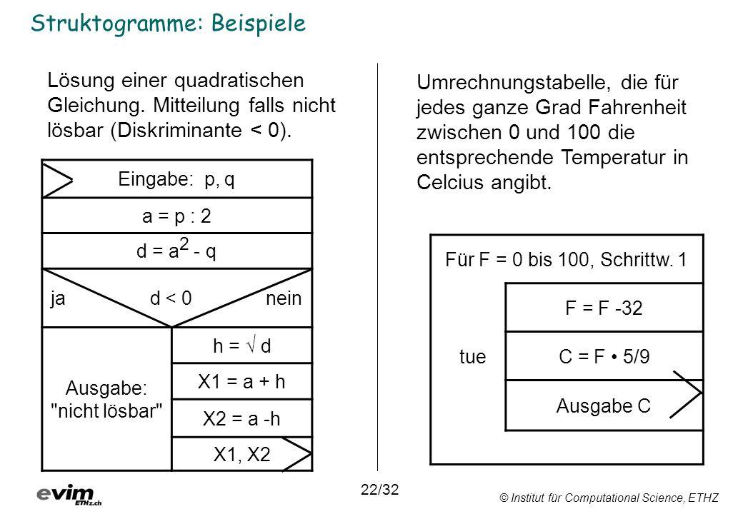 © Institut für Computational Science, ETHZ Struktogramme: Beispiele Für F = 0 bis 100, Schrittw. 1 F = F -32 tueC = F 5/9 Ausgabe C Umrechnungstabelle