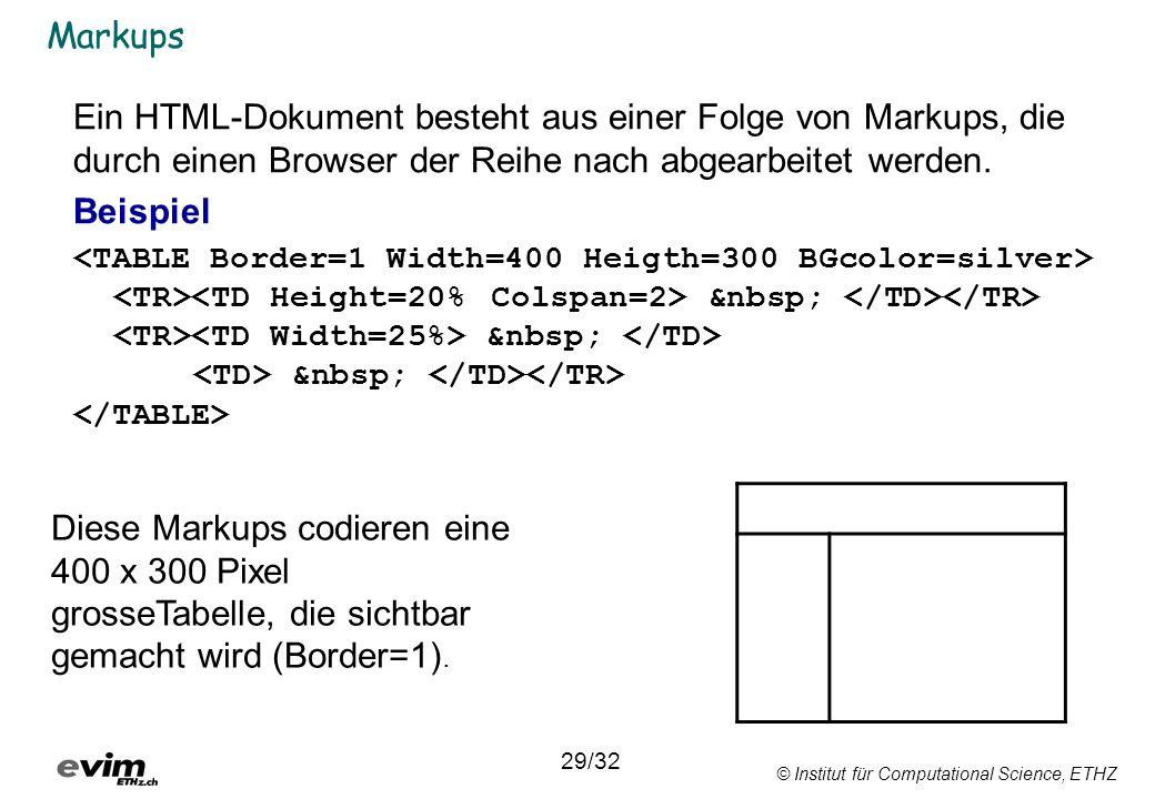 © Institut für Computational Science, ETHZ Markups Ein HTML-Dokument besteht aus einer Folge von Markups, die durch einen Browser der Reihe nach abgea