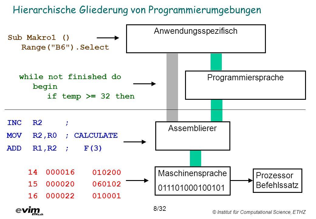 © Institut für Computational Science, ETHZ Zwei Arten der Programmausführung (vereinfacht) 1) Programm wird kompiliert (übersetzt) 2) Programm wird interpretiert Maschinen- code Compiler Quellcode Interpreter Quellcode Maschinen- code Prozessor Compiler Prozessor (Wird das Programm verändert, muss es neu kompiliert werden) 9/32