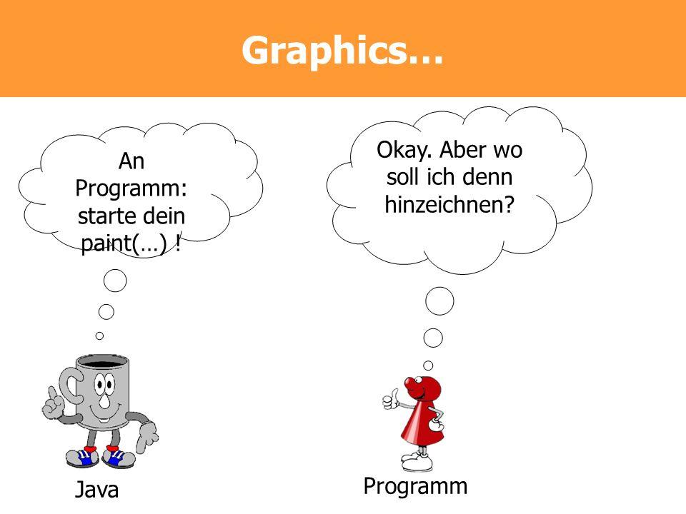 Java An Programm: starte dein paint(…) ! Programm Okay. Aber wo soll ich denn hinzeichnen?