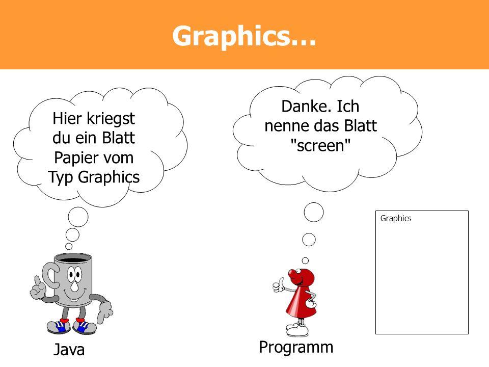 Graphics… Java Hier kriegst du ein Blatt Papier vom Typ Graphics Programm Danke. Ich nenne das Blatt