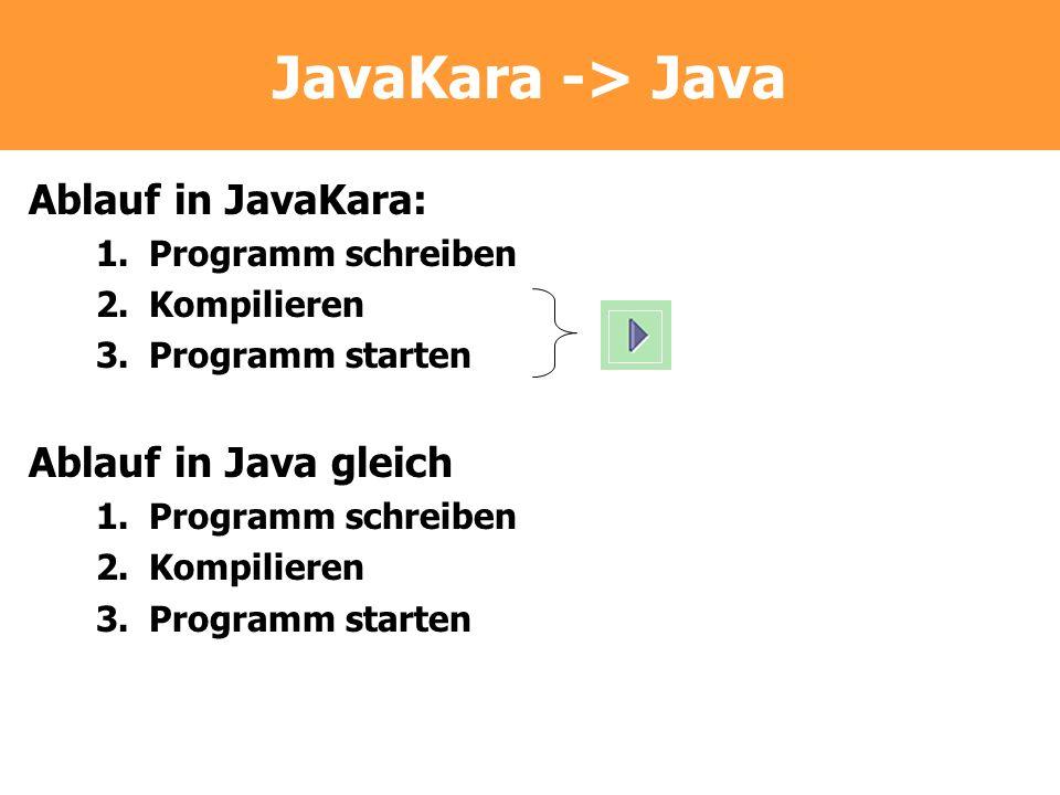 JavaKara -> Java Ablauf in JavaKara: 1.Programm schreiben 2.Kompilieren 3.Programm starten Ablauf in Java gleich 1.Programm schreiben 2.Kompilieren 3.