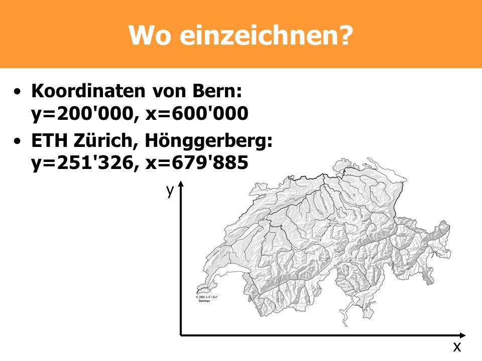 Wo einzeichnen? Koordinaten von Bern: y=200'000, x=600'000 ETH Zürich, Hönggerberg: y=251'326, x=679'885 x y