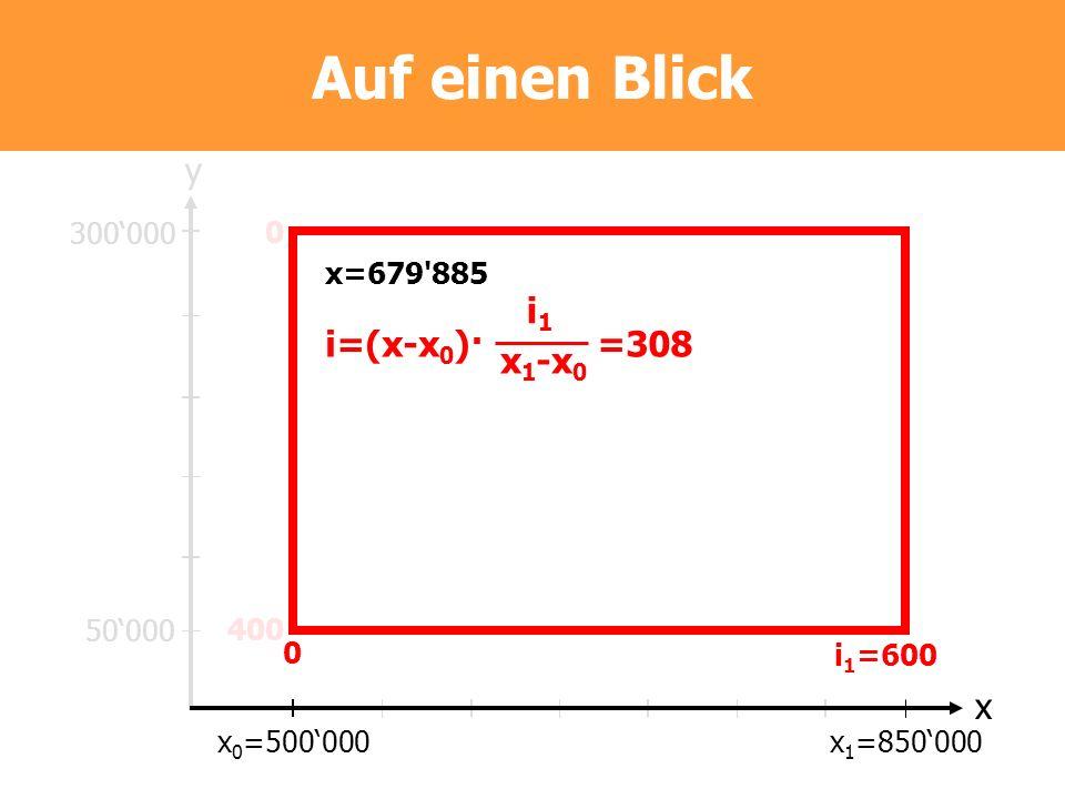 Auf einen Blick 300000 50000 x 0 =500000x 1 =850000 y x 0 400 0 i 1 =600 x=679'885 i=(x-x 0 )· =308 i1i1 x 1 -x 0