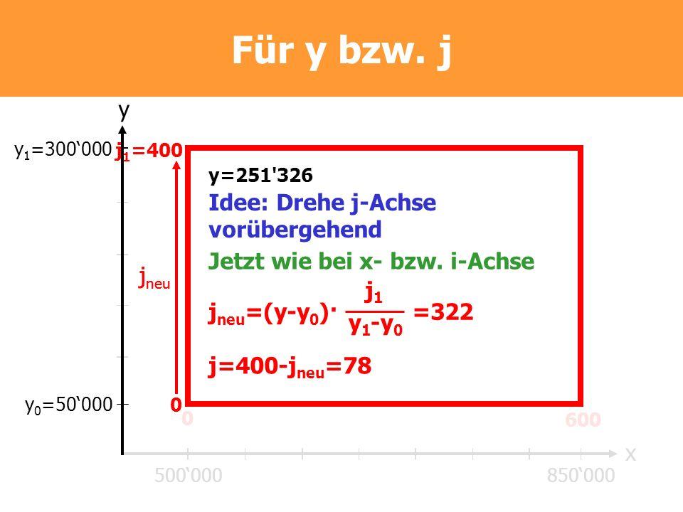 Für y bzw. j 300000 50000 500000850000 y x 0 400 0 600 y=251'326 Idee: Drehe j-Achse vorübergehend j neu 400 0 Jetzt wie bei x- bzw. i-Achse j neu =(y