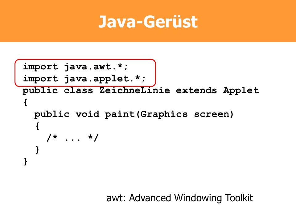 Java-Gerüst import java.awt.*; import java.applet.*; public class ZeichneLinie extends Applet { public void paint(Graphics screen) { /*... */ } awt: A