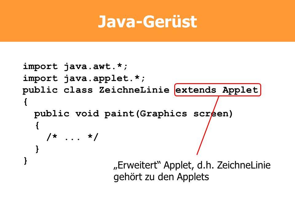 Java-Gerüst import java.awt.*; import java.applet.*; public class ZeichneLinie extends Applet { public void paint(Graphics screen) { /*... */ } Erweit