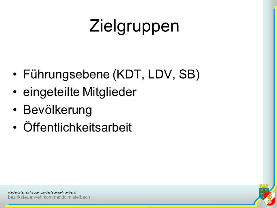 Niederösterreichischer Landesfeuerwehrverband bezirksfeuerwehrkommando mistelbach Zielgruppen Führungsebene (KDT, LDV, SB) eingeteilte Mitglieder Bevölkerung Öffentlichkeitsarbeit