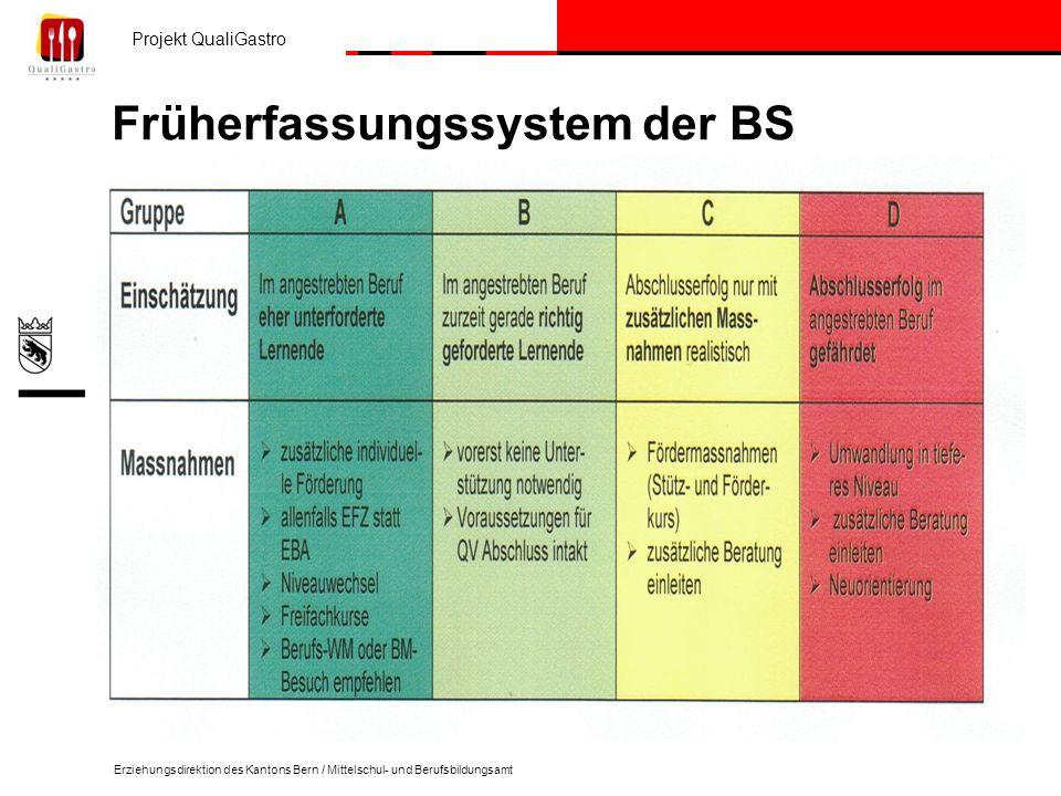 Projekt QualiGastro Erziehungsdirektion des Kantons Bern / Mittelschul- und Berufsbildungsamt Früherfassungssystem der BS