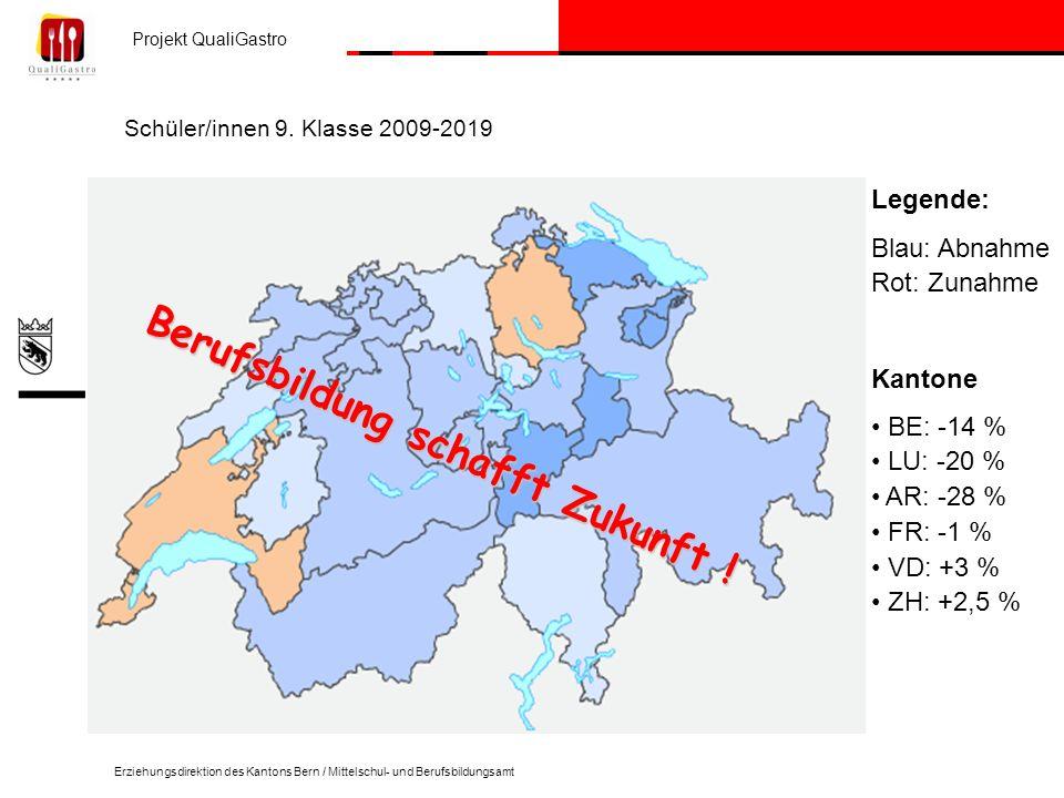 Projekt QualiGastro Erziehungsdirektion des Kantons Bern / Mittelschul- und Berufsbildungsamt Schüler/innen 9. Klasse 2009-2019 Legende: Blau: Abnahme