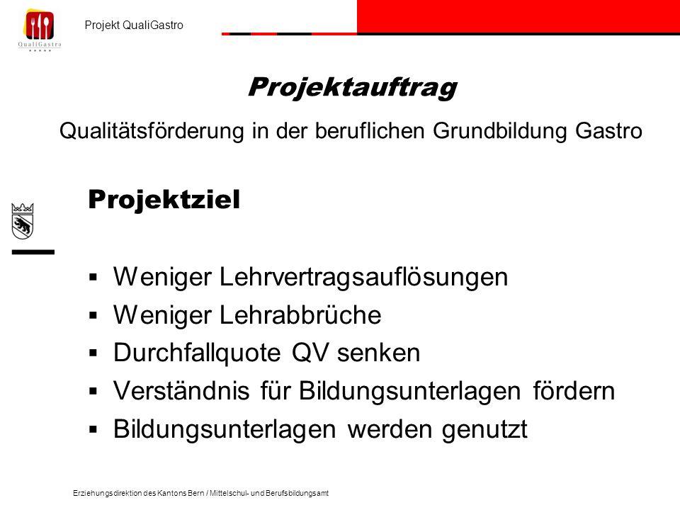 Projekt QualiGastro Erziehungsdirektion des Kantons Bern / Mittelschul- und Berufsbildungsamt Projektziel Weniger Lehrvertragsauflösungen Weniger Lehr
