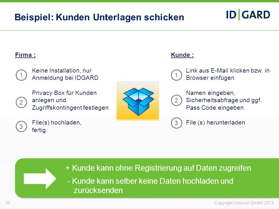 10Copyright Uniscon GmbH 2013 Beispiel: Kunden Unterlagen schicken + Kunde kann ohne Registrierung auf Daten zugreifen - Kunde kann selber keine Daten