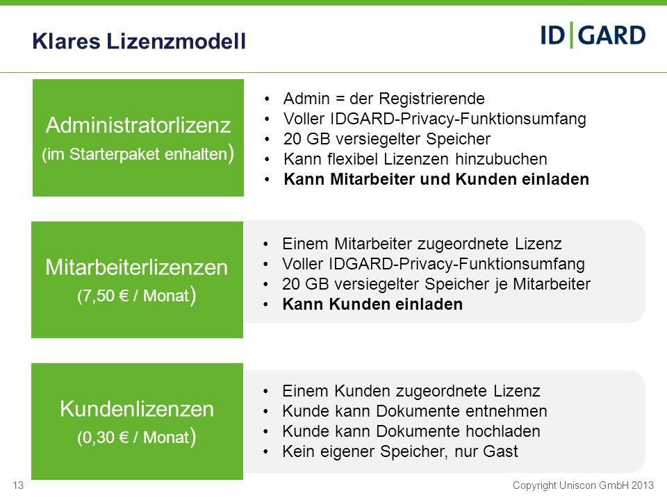 13Copyright Uniscon GmbH 2013 Klares Lizenzmodell ID|GARD Privacy Surfing Schutz des Firmenprofils durch unerkanntes Surfen mit legaler Anonymisierung