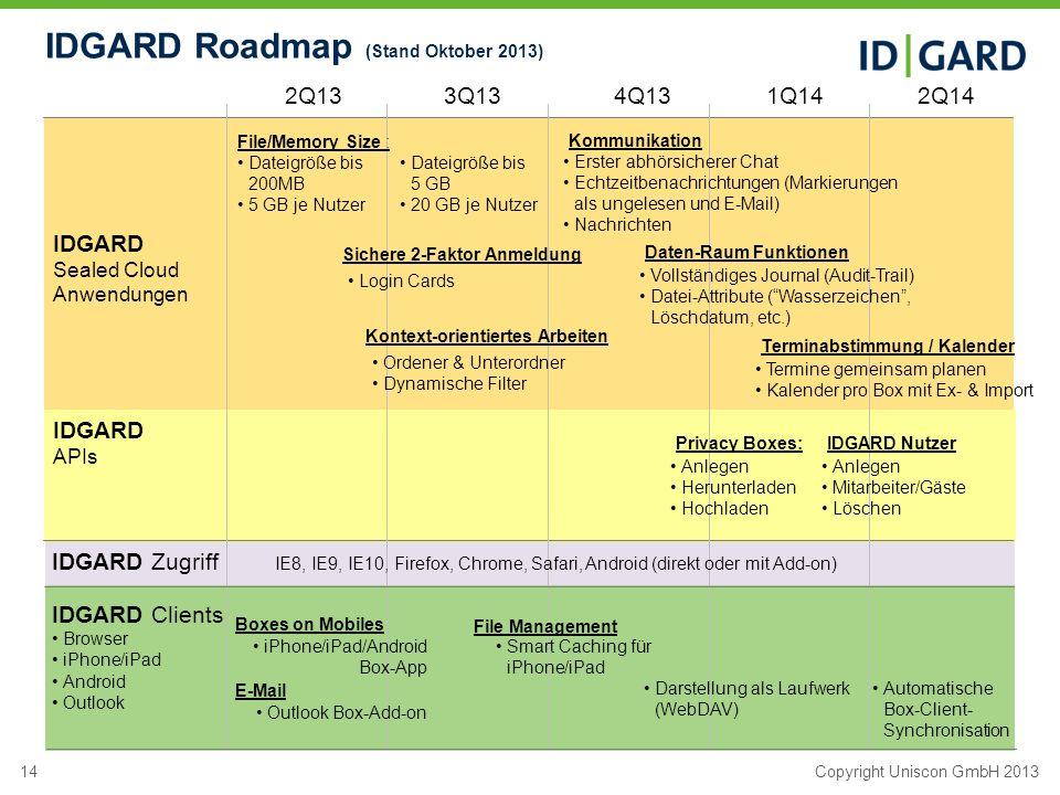 14Copyright Uniscon GmbH 2013 IDGARD Roadmap (Stand Oktober 2013) 3Q134Q131Q142Q142Q13 IDGARD Sealed Cloud Anwendungen File/Memory Size : Dateigröße b