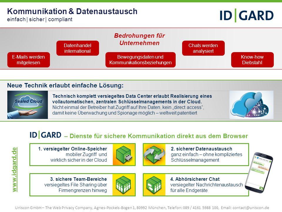 15Copyright Uniscon GmbH 2013 Kommunikation & Datenaustausch einfach | sicher | compliant Uniscon GmbH – The Web Privacy Company, Agnes-Pockels-Bogen