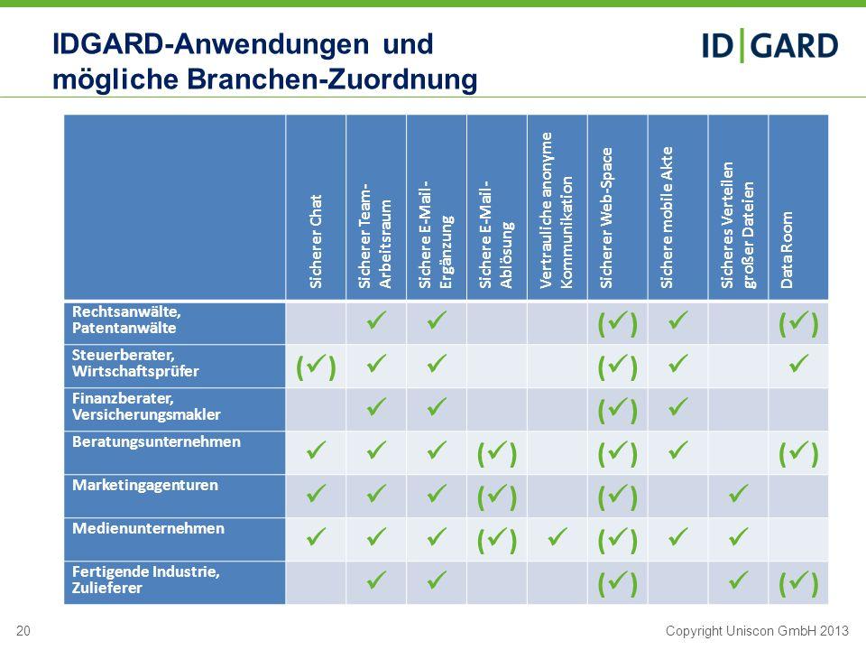 20Copyright Uniscon GmbH 2013 IDGARD-Anwendungen und mögliche Branchen-Zuordnung Sicherer Chat Sicherer Team- Arbeitsraum Sichere E-Mail- Ergänzung Si
