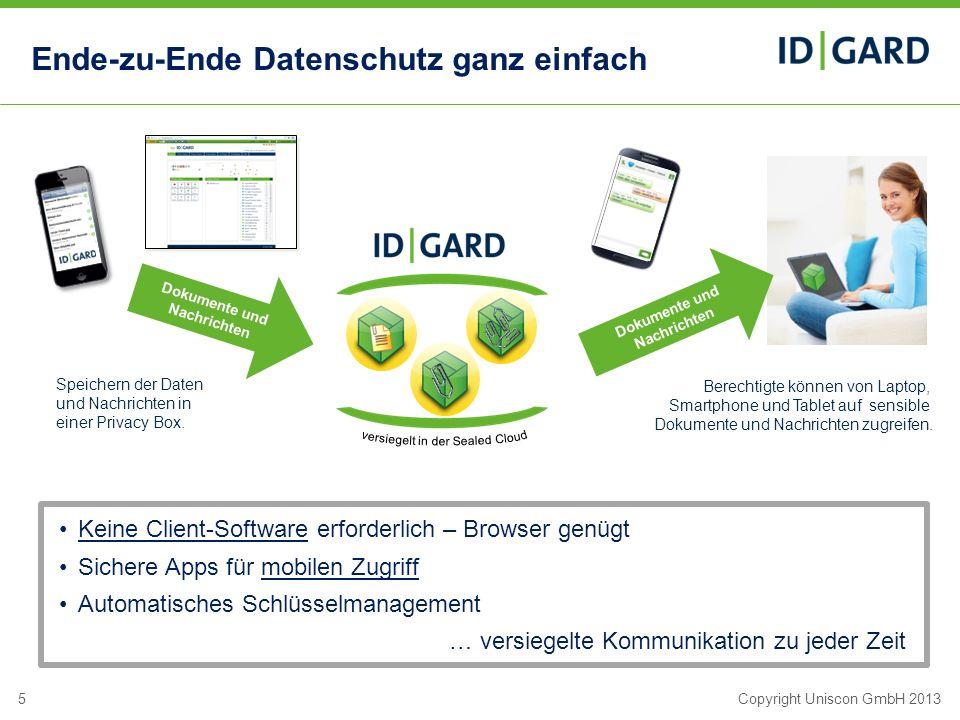 5Copyright Uniscon GmbH 2013 Dokumente und Nachrichten Berechtigte können von Laptop, Smartphone und Tablet auf sensible Dokumente und Nachrichten zug