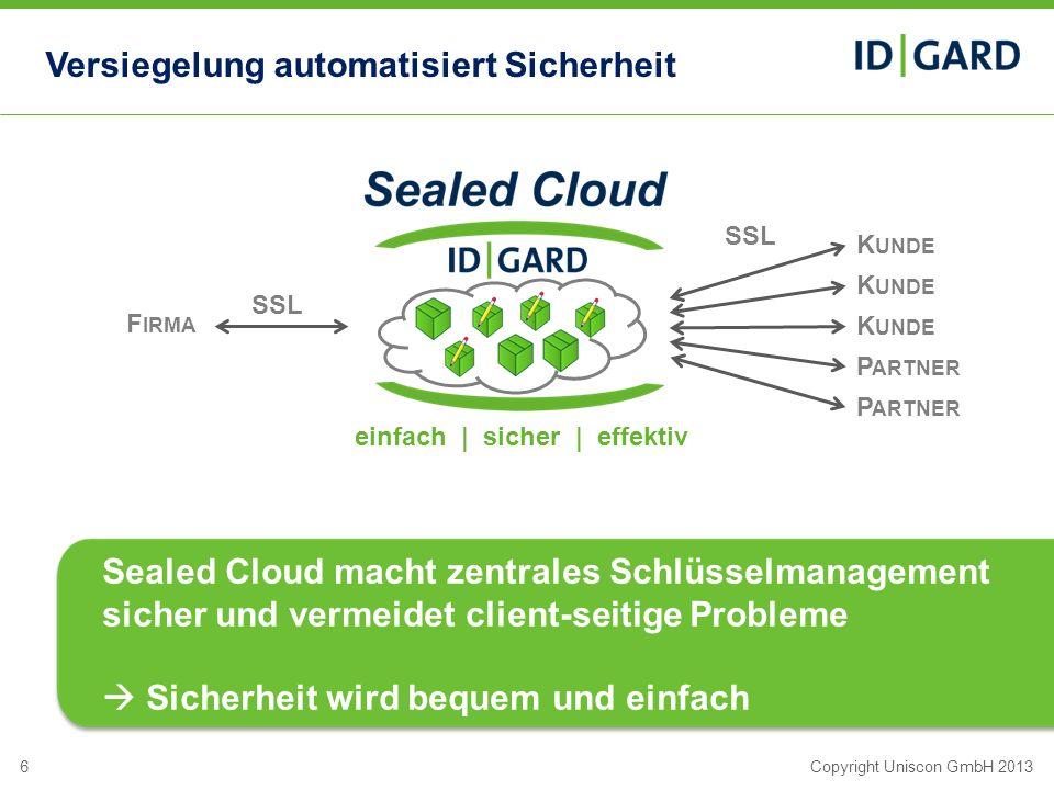 6Copyright Uniscon GmbH 2013 Versiegelung automatisiert Sicherheit F IRMA K UNDE P ARTNER K UNDE P ARTNER einfach | sicher | effektiv Sealed Cloud mac