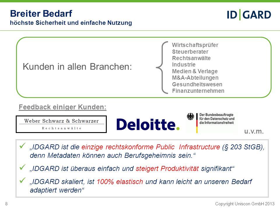 8Copyright Uniscon GmbH 2013 IDGARD ist die einzige rechtskonforme Public Infrastructure (§ 203 StGB), denn Metadaten können auch Berufsgeheimnis sein
