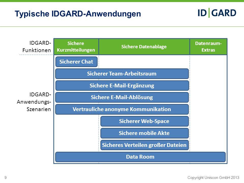 9Copyright Uniscon GmbH 2013 Typische IDGARD-Anwendungen Sichere Kurzmitteilungen Sichere Datenablage Datenraum- Extras IDGARD- Anwendungs- Szenarien