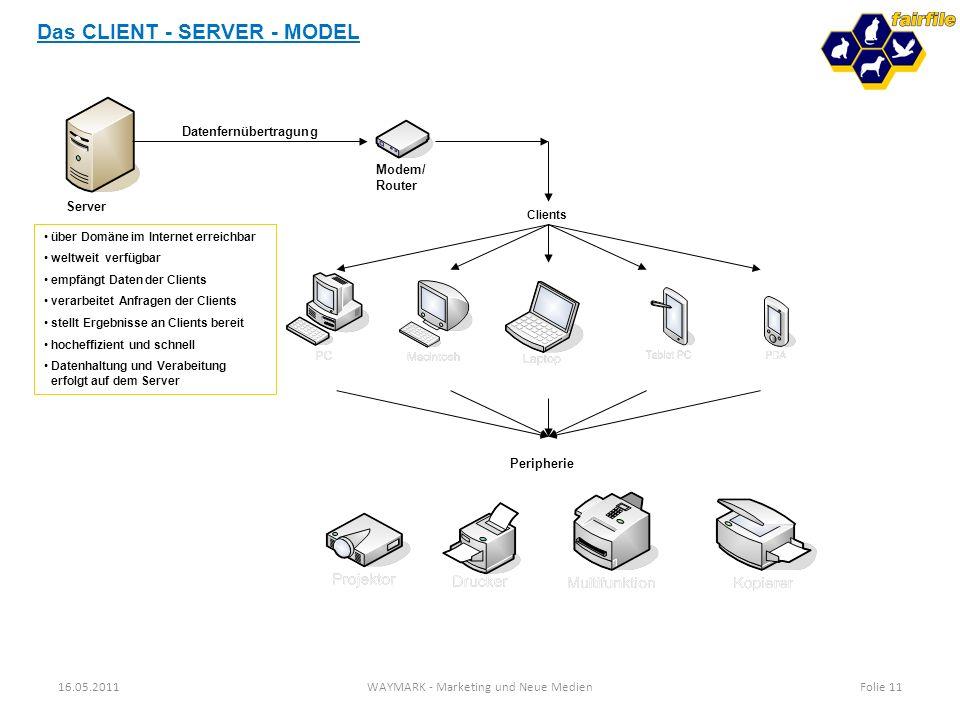 Das CLIENT - SERVER - MODEL 16.05.2011WAYMARK - Marketing und Neue MedienFolie 11 Server über Domäne im Internet erreichbar weltweit verfügbar empfäng