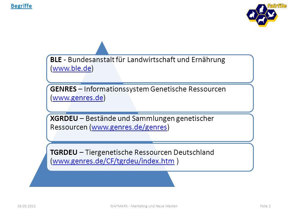 Begriffe 16.05.2011WAYMARK - Marketing und Neue MedienFolie 2 BLE - Bundesanstalt für Landwirtschaft und Ernährung (www.ble.de)www.ble.de GENRES – Inf