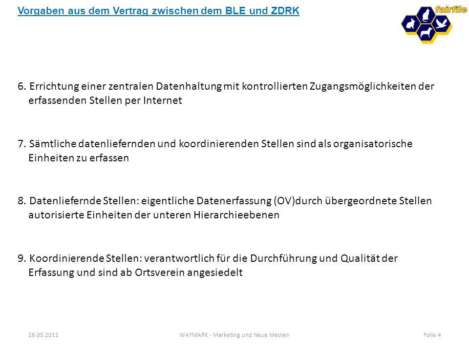 TGRDEU - Eingabeformular 16.05.2011WAYMARK - Marketing und Neue MedienFolie 25 3.