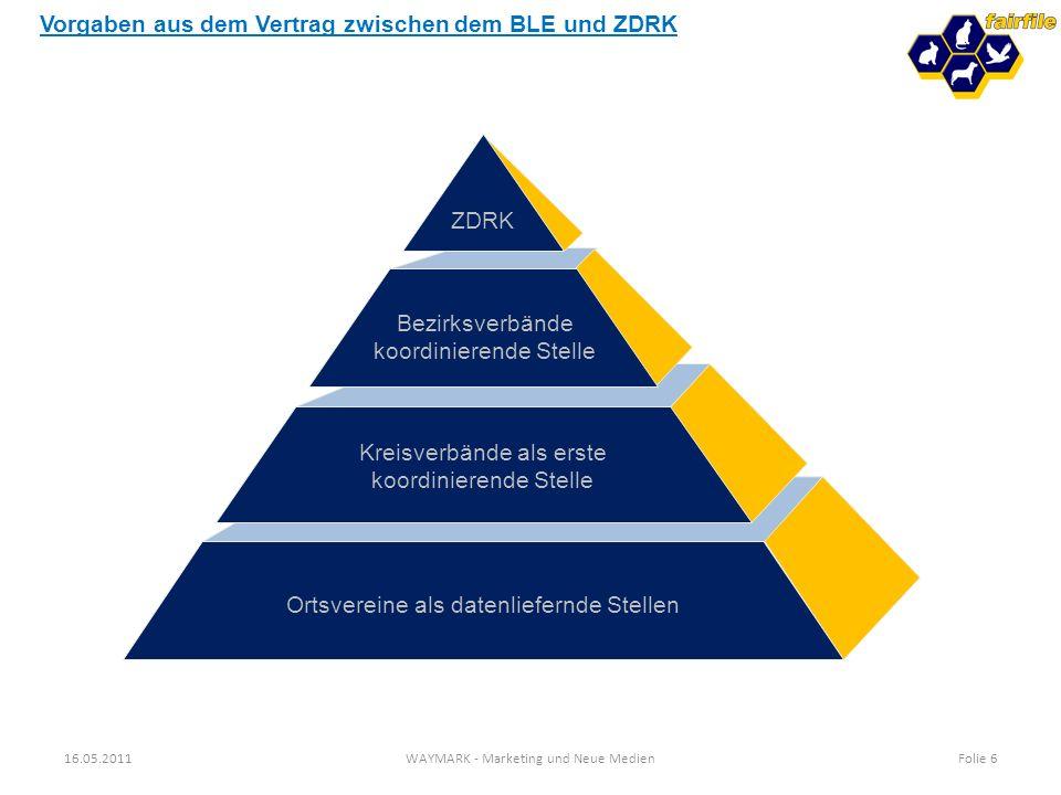 TGRDEU – Abschluss und Bereitstellung der Daten 16.05.2011WAYMARK - Marketing und Neue MedienFolie 27 5.
