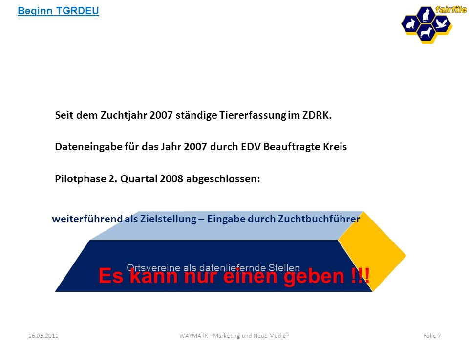 Beginn TGRDEU 16.05.2011WAYMARK - Marketing und Neue MedienFolie 7 Ortsvereine als datenliefernde Stellen Dateneingabe für das Jahr 2007 durch EDV Bea