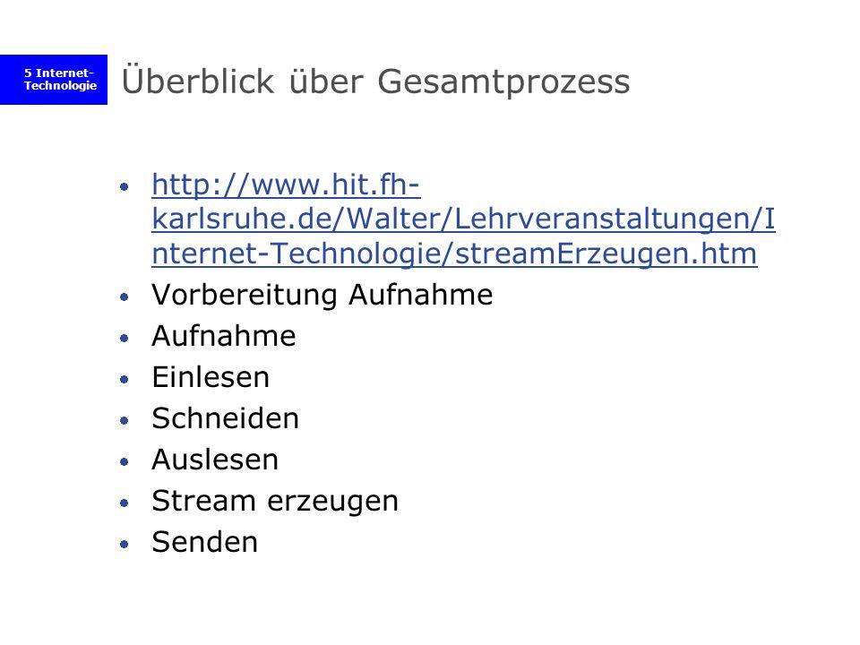 5 Internet- Technologie Überblick über Gesamtprozess http://www.hit.fh- karlsruhe.de/Walter/Lehrveranstaltungen/I nternet-Technologie/streamErzeugen.h